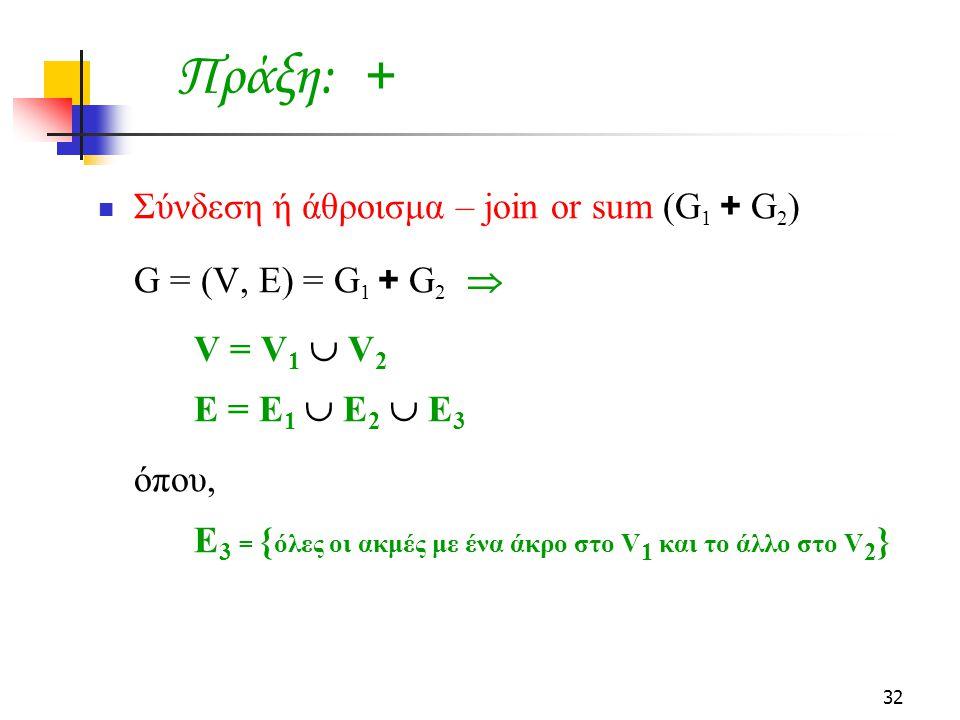 Πράξη: + E = Ε1  Ε2  Ε3 Σύνδεση ή άθροισμα – join or sum (G1 + G2)