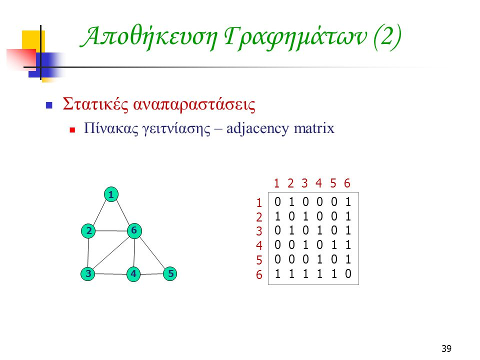 Αποθήκευση Γραφημάτων (2)