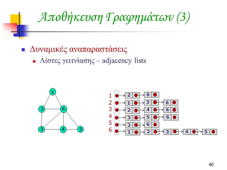 Αποθήκευση Γραφημάτων (3)