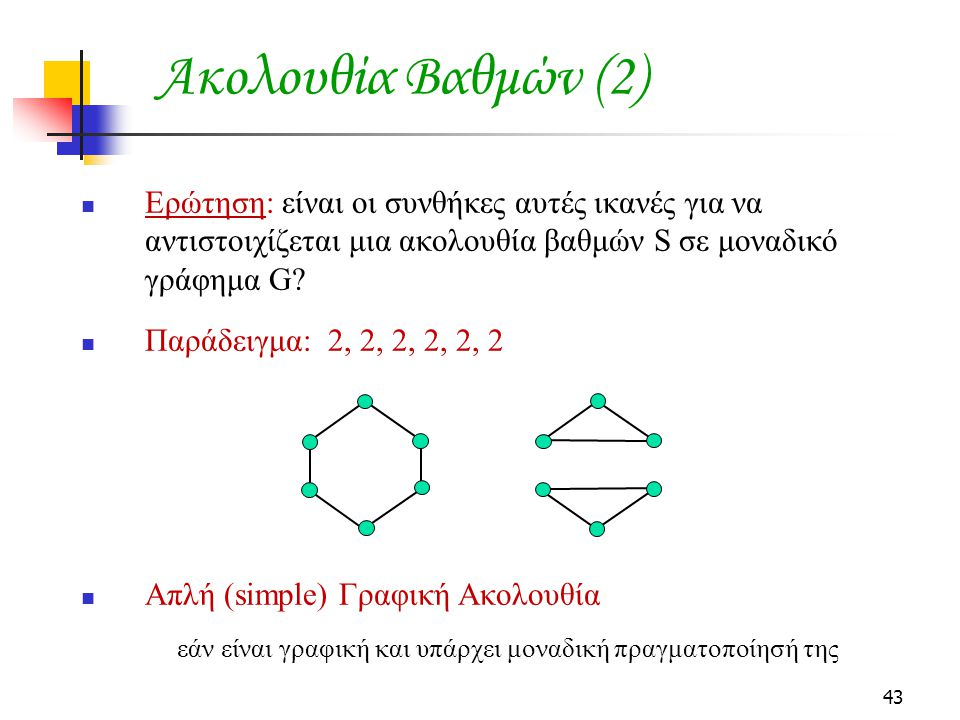 Ακολουθία Βαθμών (2) Ερώτηση: είναι οι συνθήκες αυτές ικανές για να αντιστοιχίζεται μια ακολουθία βαθμών S σε μοναδικό γράφημα G
