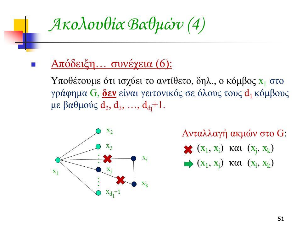 Ακολουθία Βαθμών (4) Απόδειξη… συνέχεια (6):