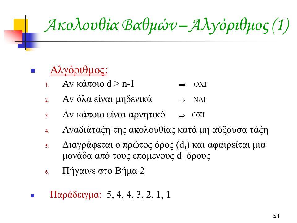Ακολουθία Βαθμών – Αλγόριθμος (1)