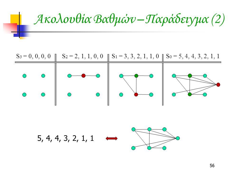 Ακολουθία Βαθμών – Παράδειγμα (2)