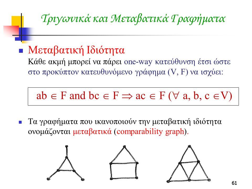 Τριγωνικά και Μεταβατικά Γραφήματα