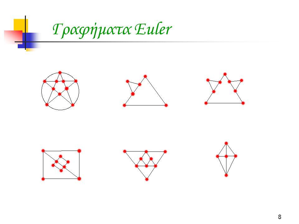 Γραφήματα Euler