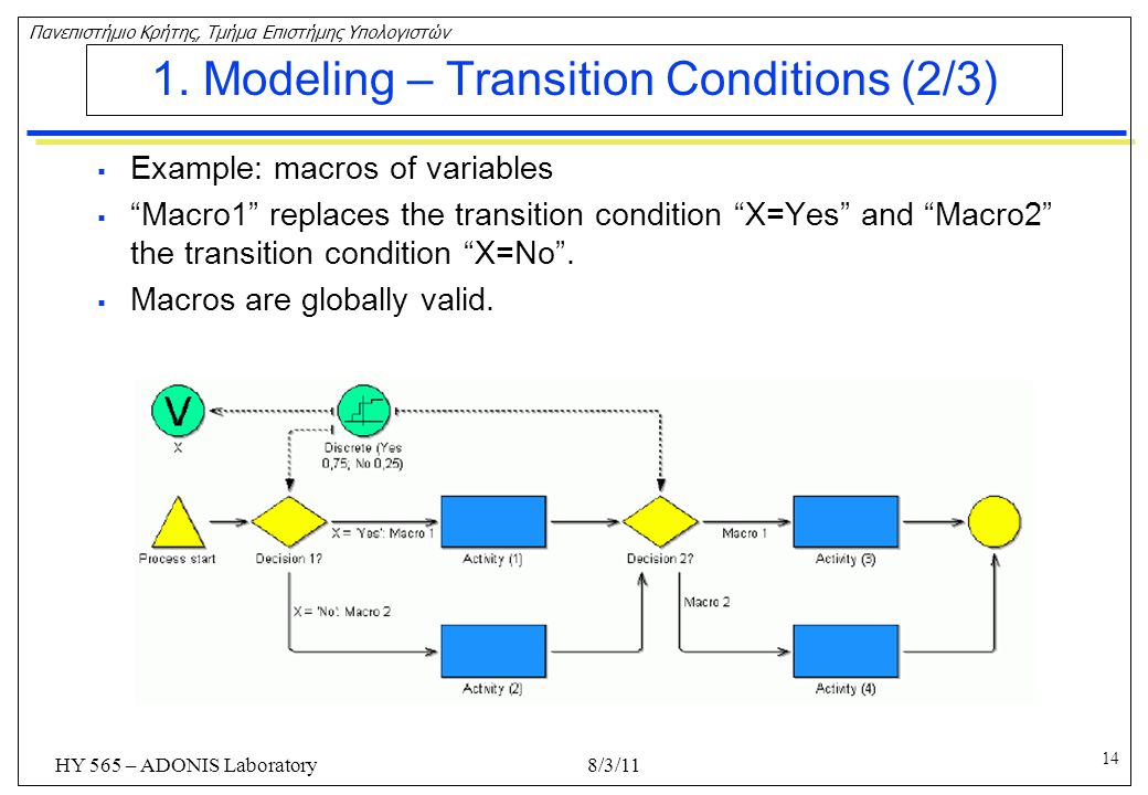 1. Modeling – Transition Conditions (2/3)