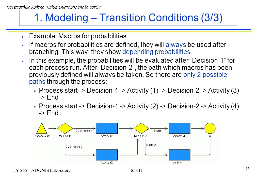 1. Modeling – Transition Conditions (3/3)