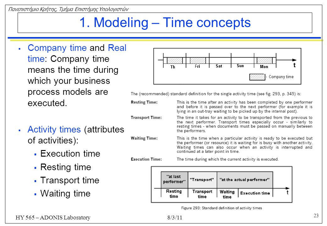 1. Modeling – Time concepts
