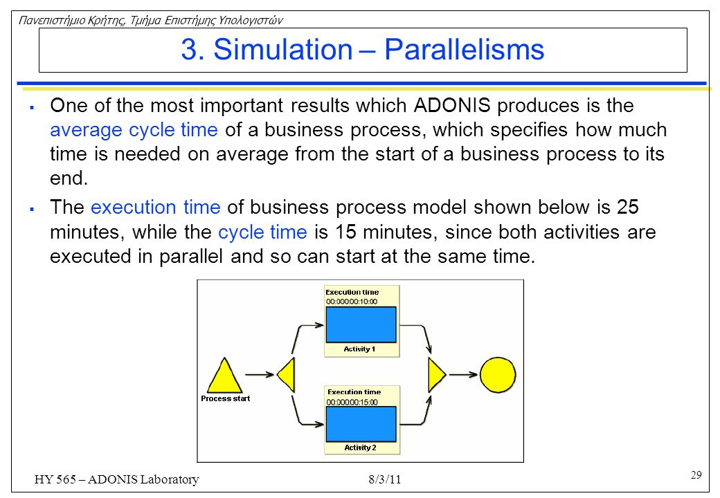 3. Simulation – Parallelisms