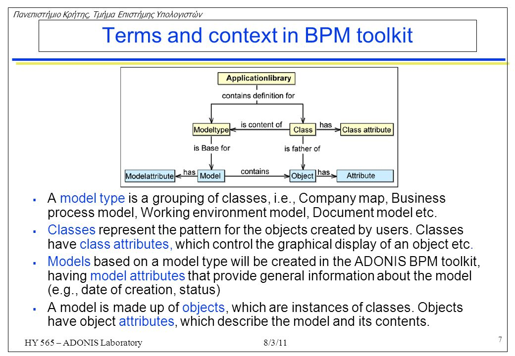 Terms and context in BPM toolkit