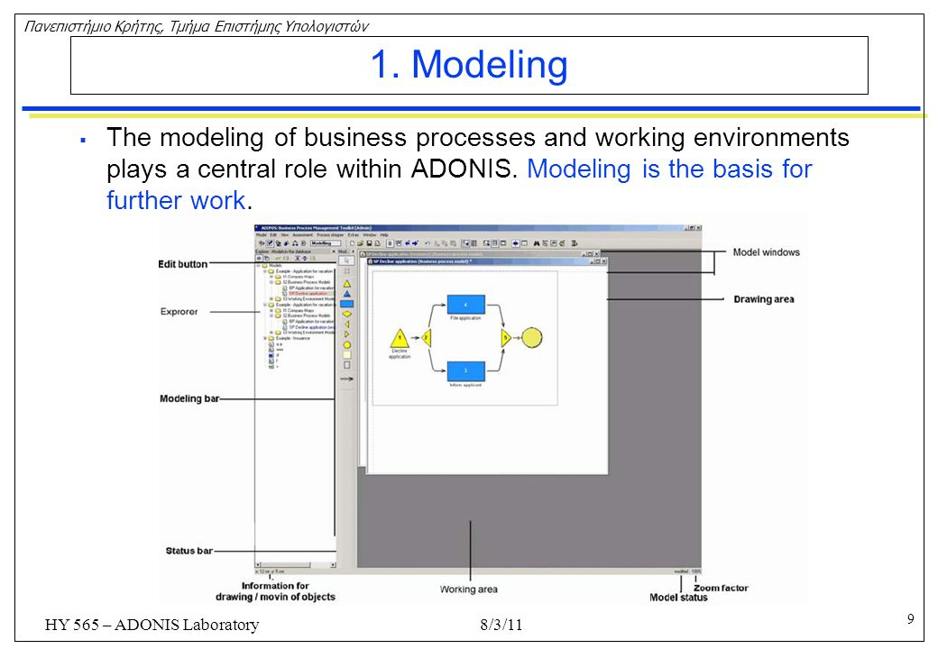 1. Modeling The modeling of business processes and working environments plays a central role within ADONIS. Modeling is the basis for further work.