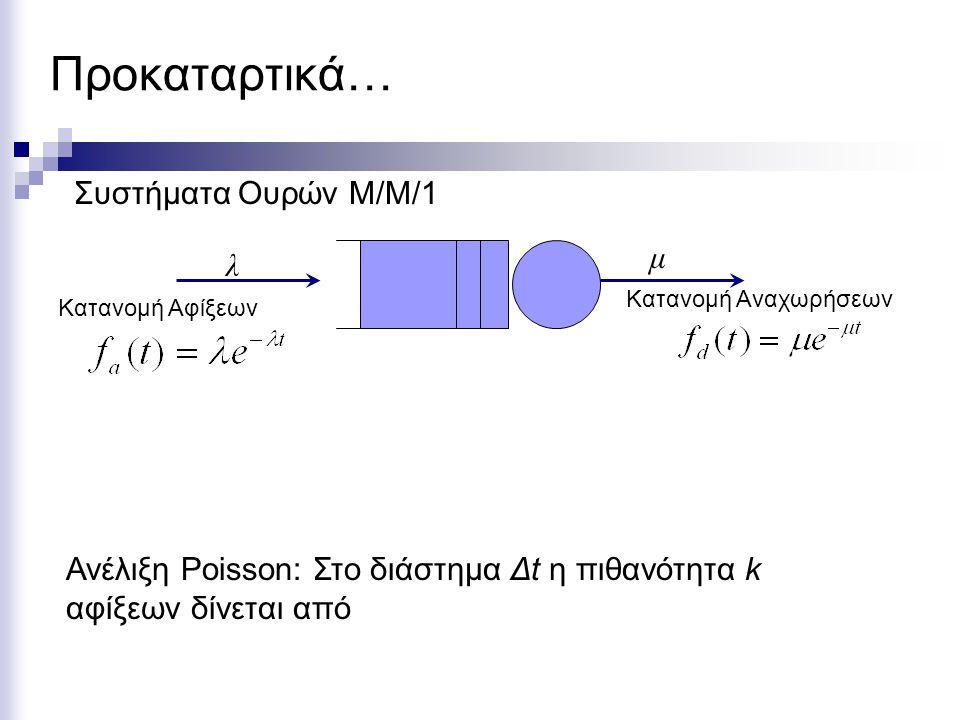 Προκαταρτικά… Συστήματα Ουρών Μ/Μ/1 μ λ