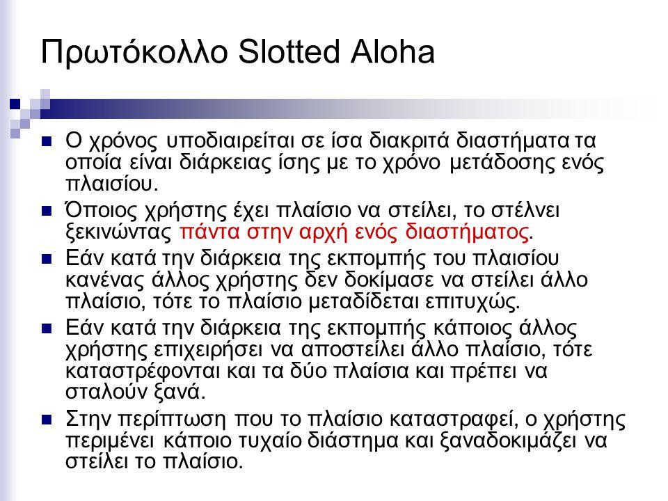 Πρωτόκολλο Slotted Aloha