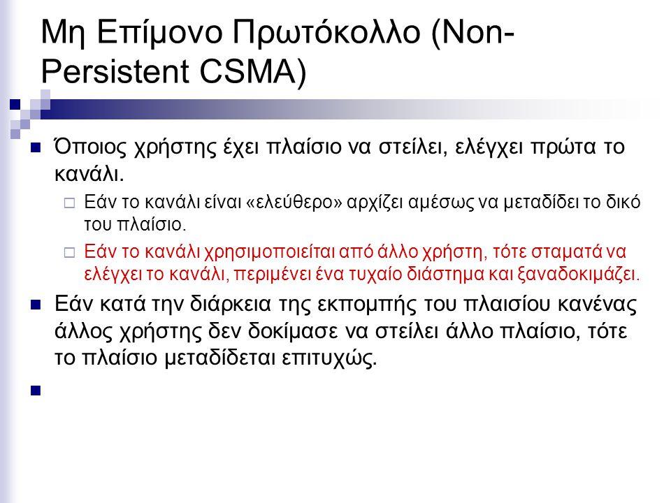 Μη Επίμονο Πρωτόκολλο (Non-Persistent CSMA)