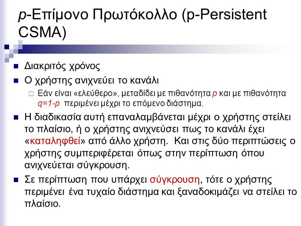 p-Επίμονο Πρωτόκολλο (p-Persistent CSMA)