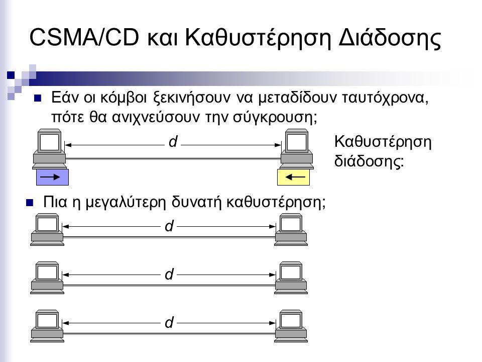 CSMA/CD και Καθυστέρηση Διάδοσης