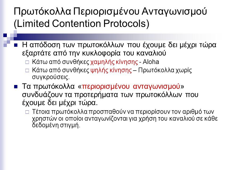 Πρωτόκολλα Περιορισμένου Ανταγωνισμού (Limited Contention Protocols)