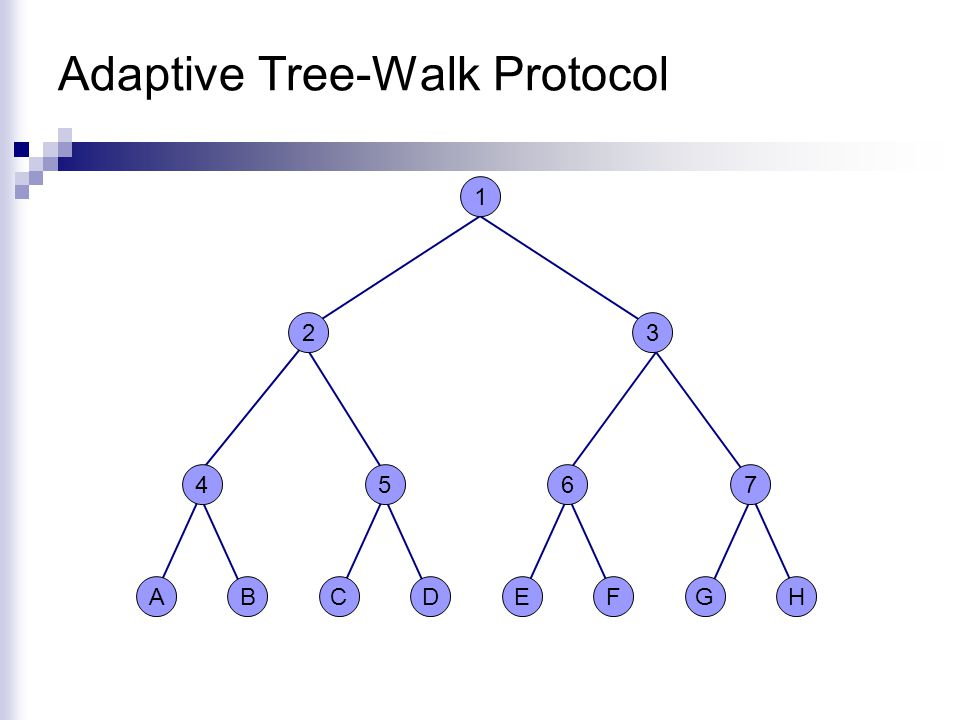 Adaptive Tree-Walk Protocol