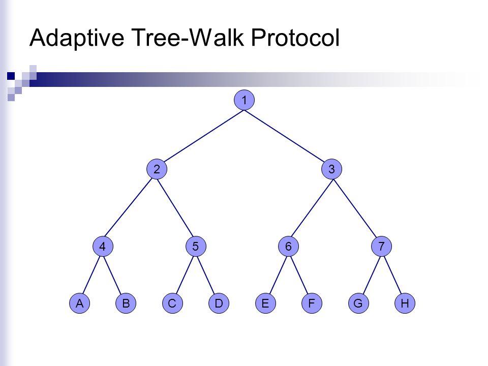 Adaptive Tree-Walk Protocol