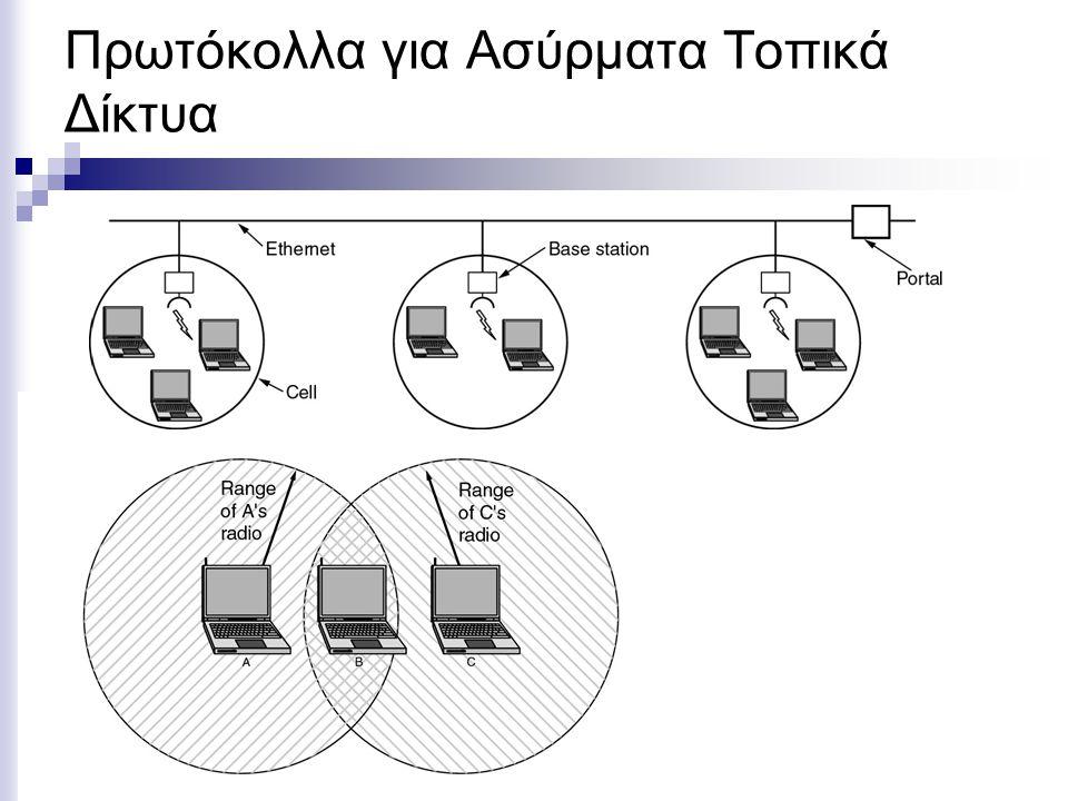 Πρωτόκολλα για Ασύρματα Τοπικά Δίκτυα