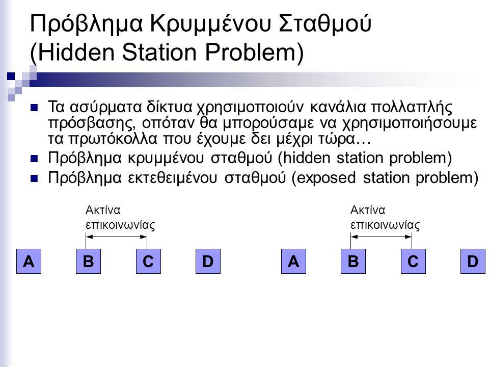 Πρόβλημα Κρυμμένου Σταθμού (Hidden Station Problem)