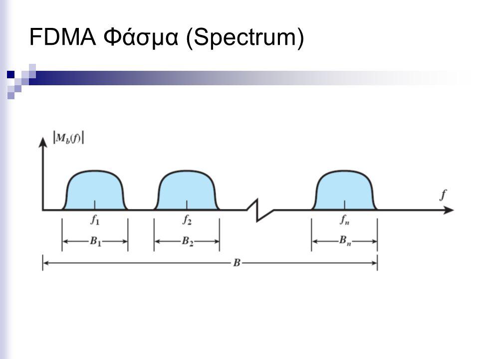 FDMA Φάσμα (Spectrum)