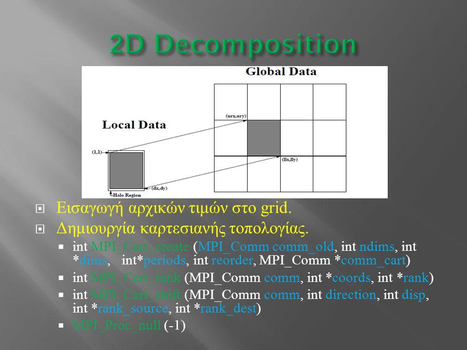 2D Decomposition Εισαγωγή αρχικών τιμών στο grid.