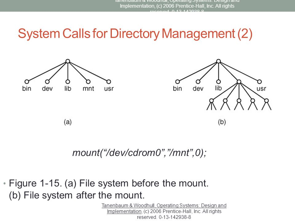 System Calls for Directory Management (2)