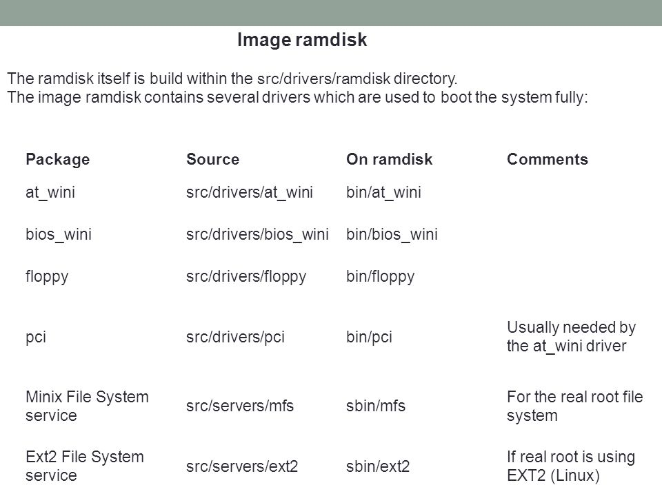 Image ramdisk The ramdisk itself is build within the src/drivers/ramdisk directory.