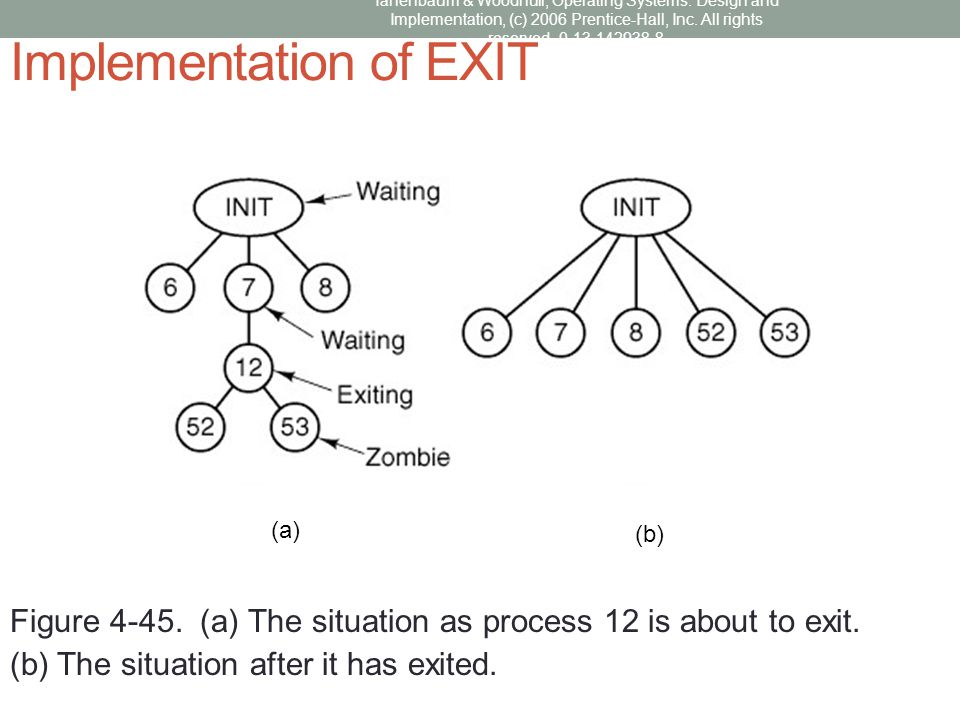 Implementation of EXIT