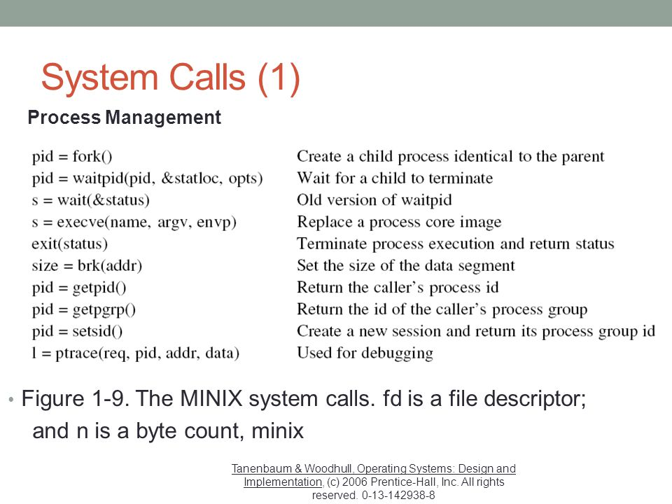 System Calls (1) Process Management. Figure 1-9. The MINIX system calls. fd is a file descriptor; and n is a byte count, minix.