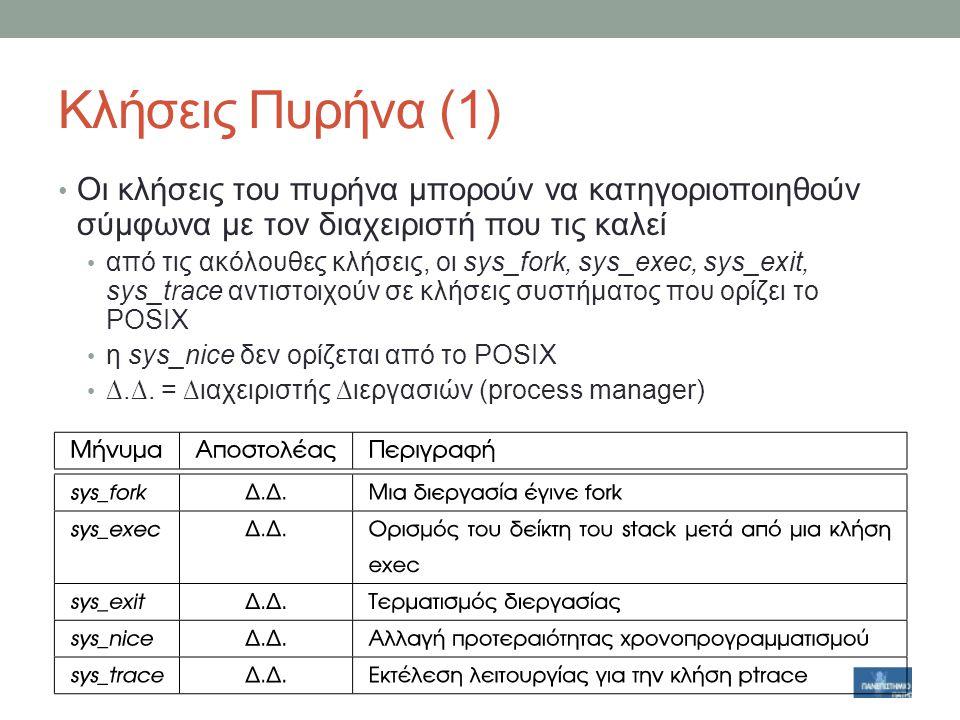 Κλήσεις Πυρήνα (1) Οι κλήσεις του πυρήνα μπορούν να κατηγοριοποιηθούν σύμφωνα με τον διαχειριστή που τις καλεί