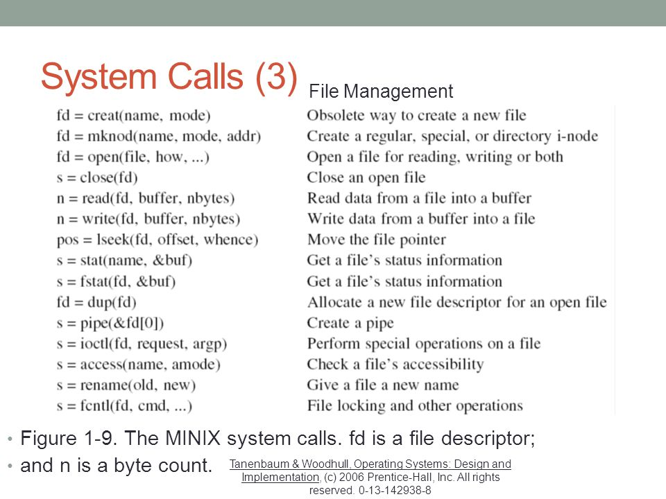 System Calls (3) File Management. Figure 1-9. The MINIX system calls. fd is a file descriptor; and n is a byte count.