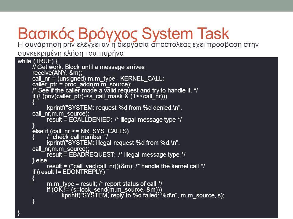 Βασικός Βρόγχος System Task