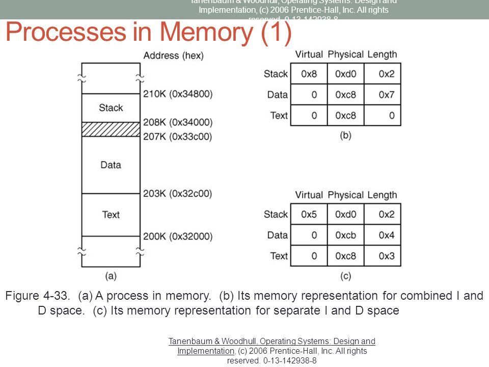 Processes in Memory (1)
