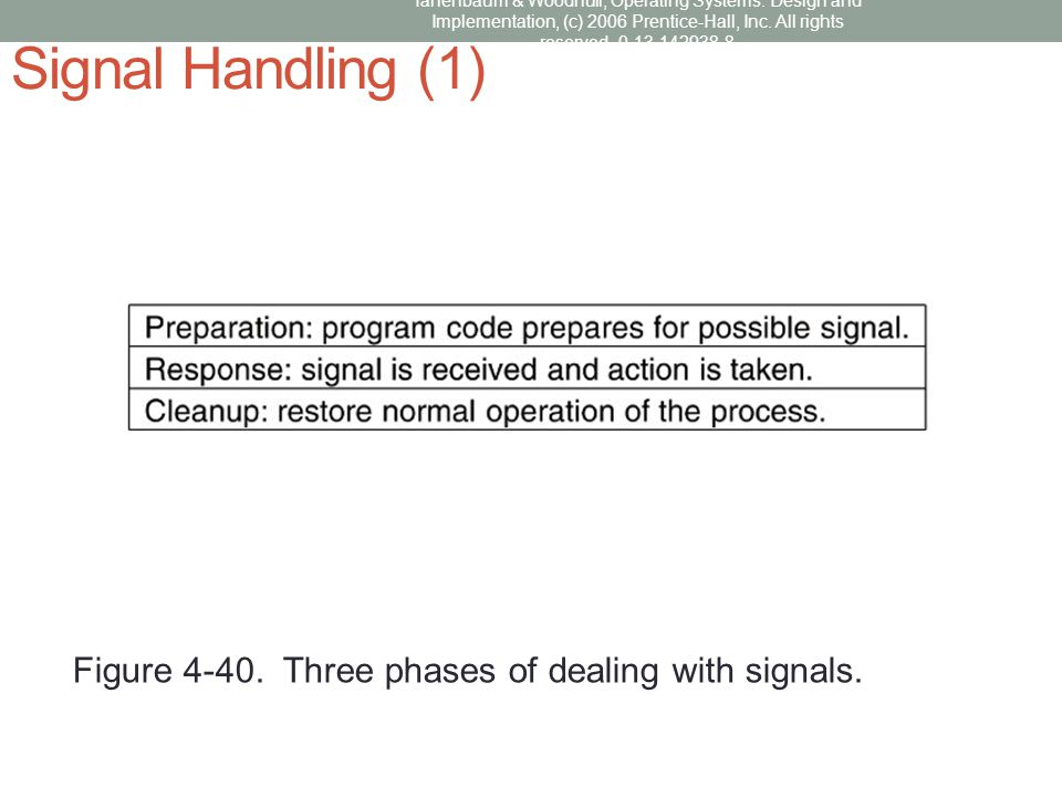 Signal Handling (1) Figure 4-40. Three phases of dealing with signals.