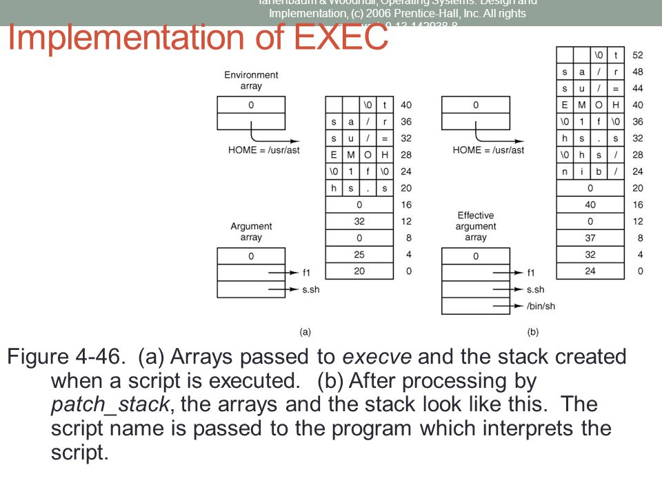 Implementation of EXEC