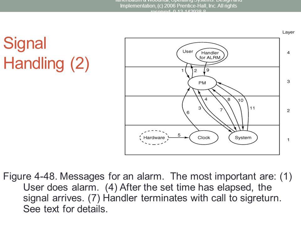 Signal Handling (2)