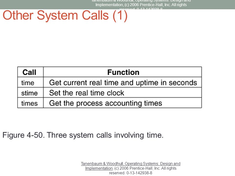 Other System Calls (1) Figure 4-50. Three system calls involving time.