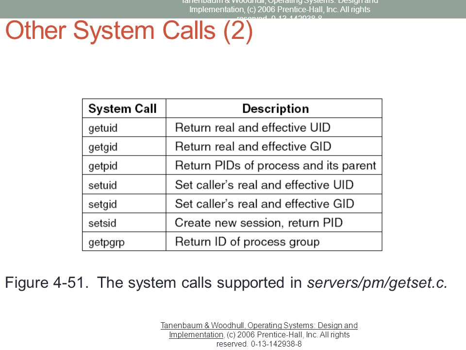 Other System Calls (2)