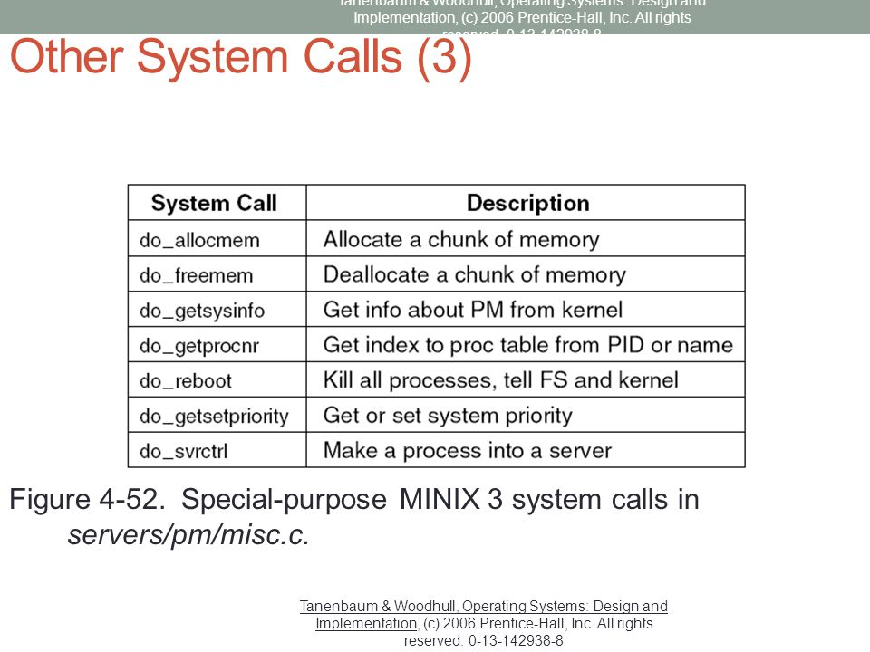 Other System Calls (3)
