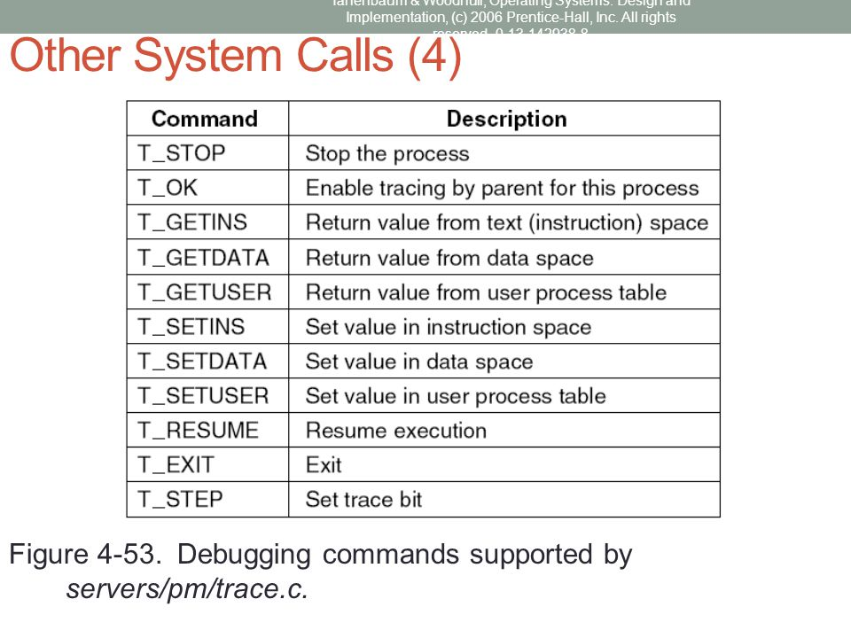 Other System Calls (4)