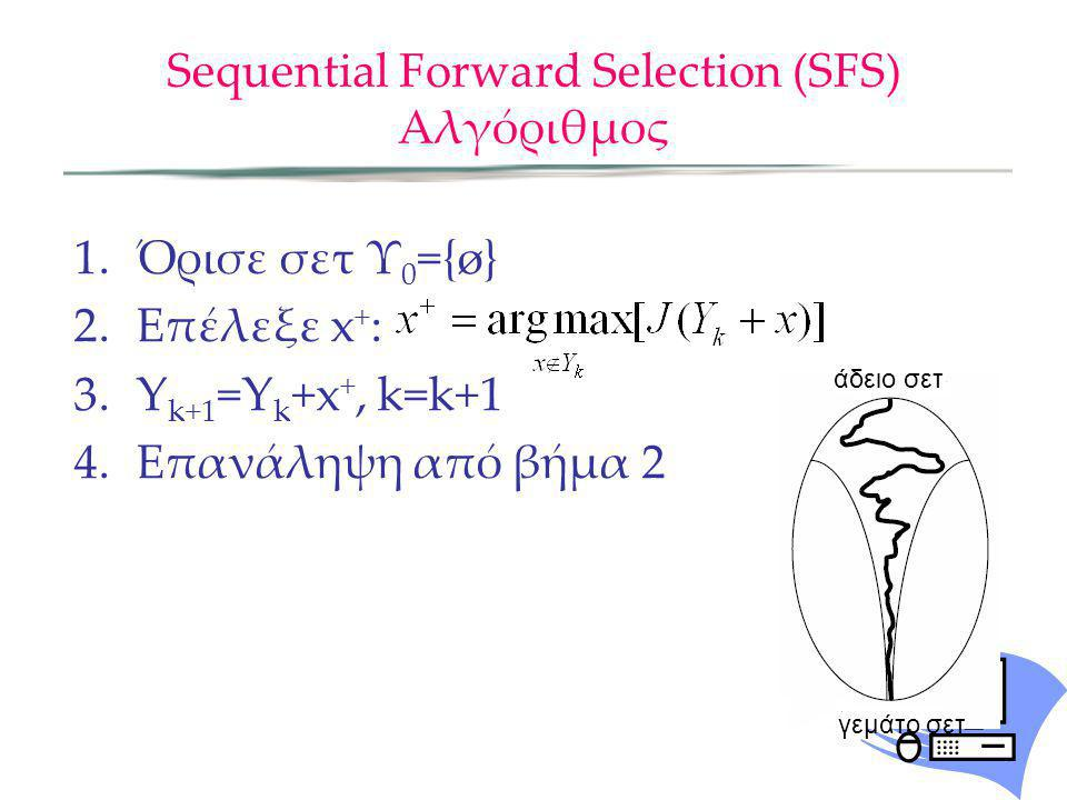 Sequential Forward Selection (SFS) Αλγόριθμος