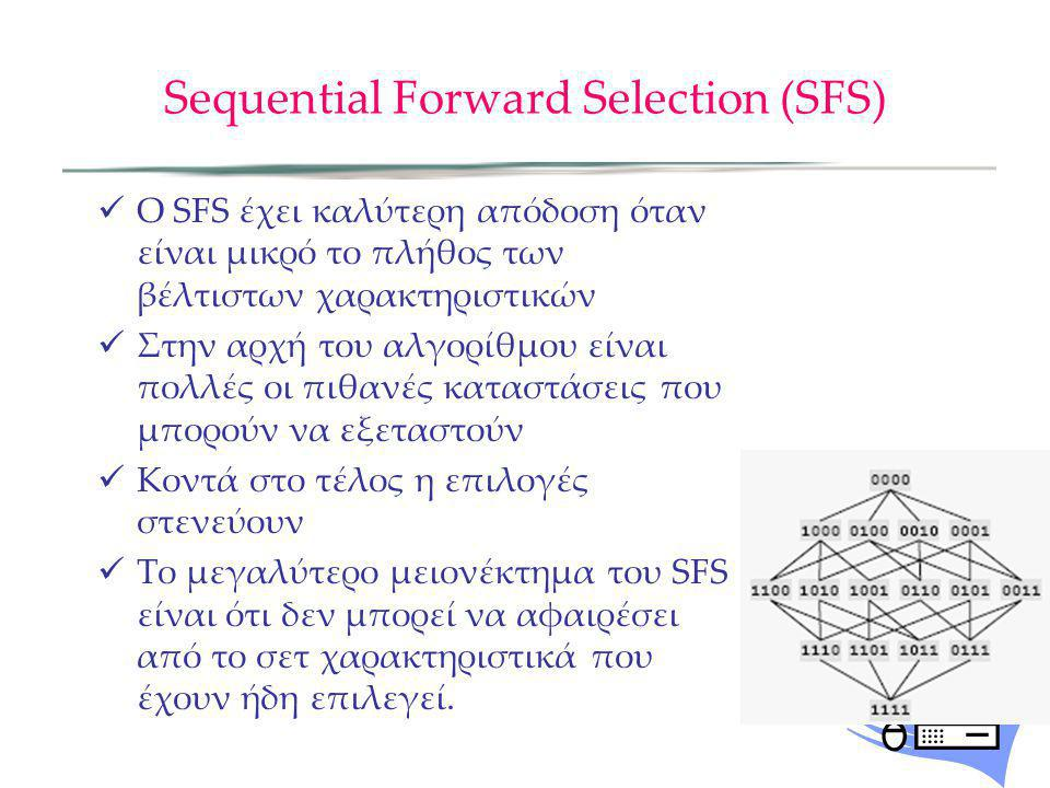 Sequential Forward Selection (SFS)