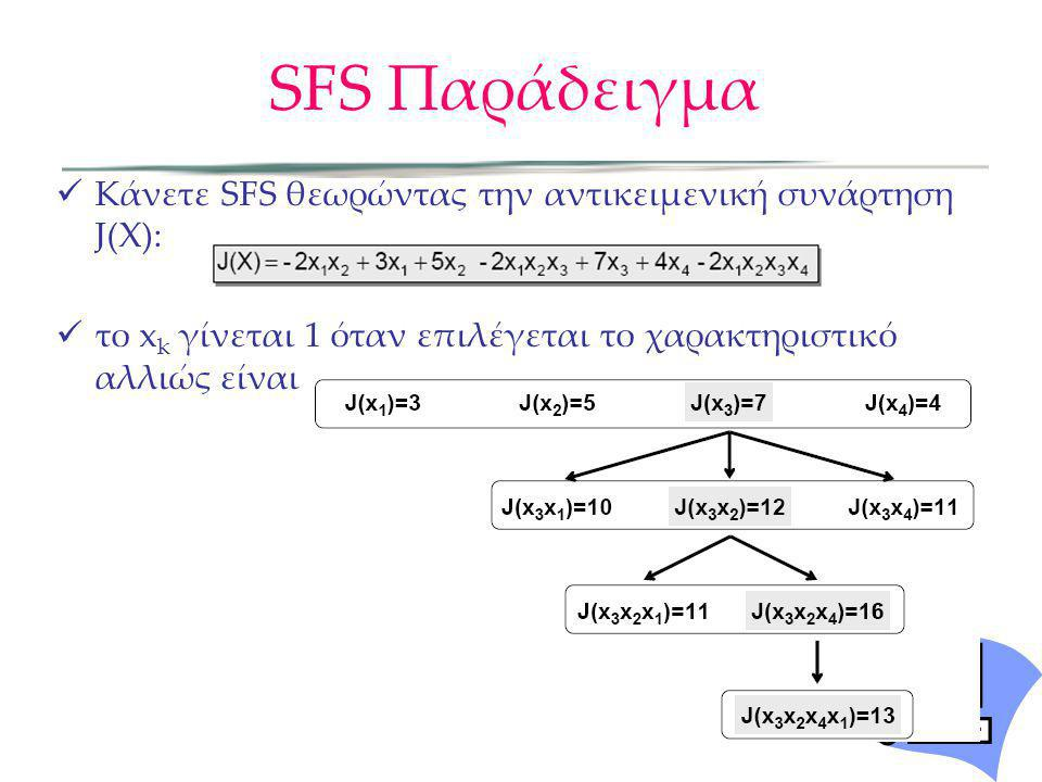 SFS Παράδειγμα Κάνετε SFS θεωρώντας την αντικειμενική συνάρτηση J(X):