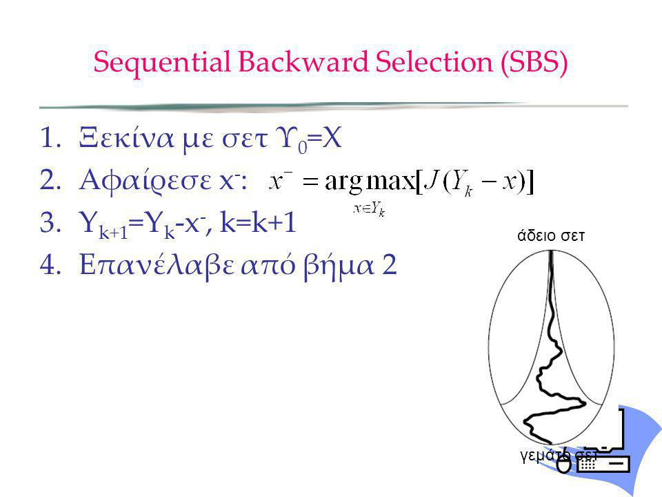 Sequential Backward Selection (SBS)