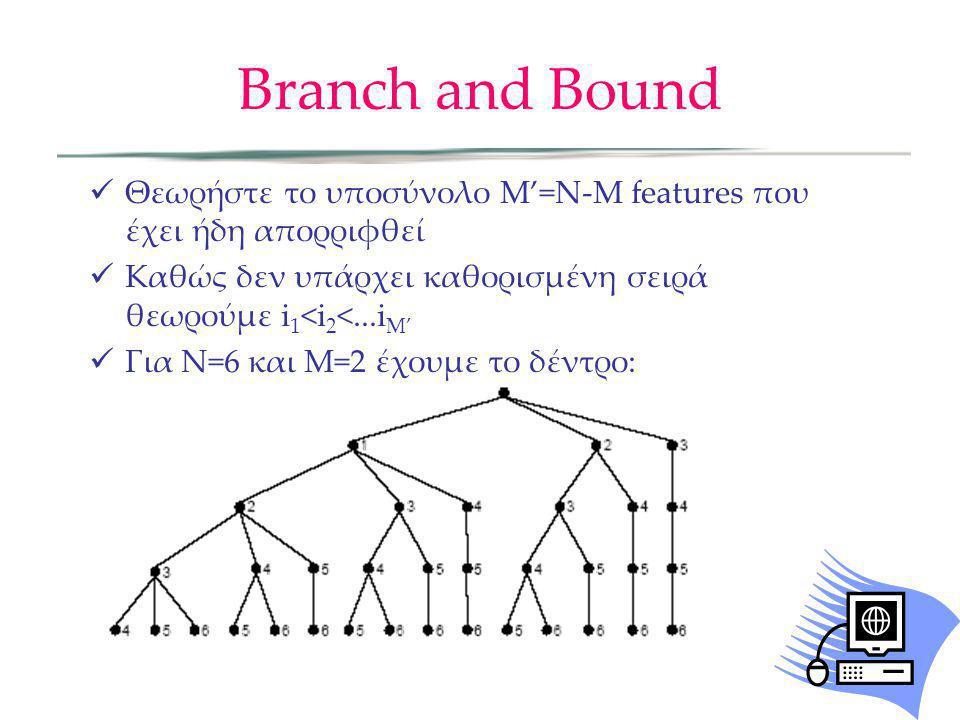 Branch and Bound Θεωρήστε το υποσύνολο M'=N-M features που έχει ήδη απορριφθεί. Καθώς δεν υπάρχει καθορισμένη σειρά θεωρούμε i1<i2<...iM'