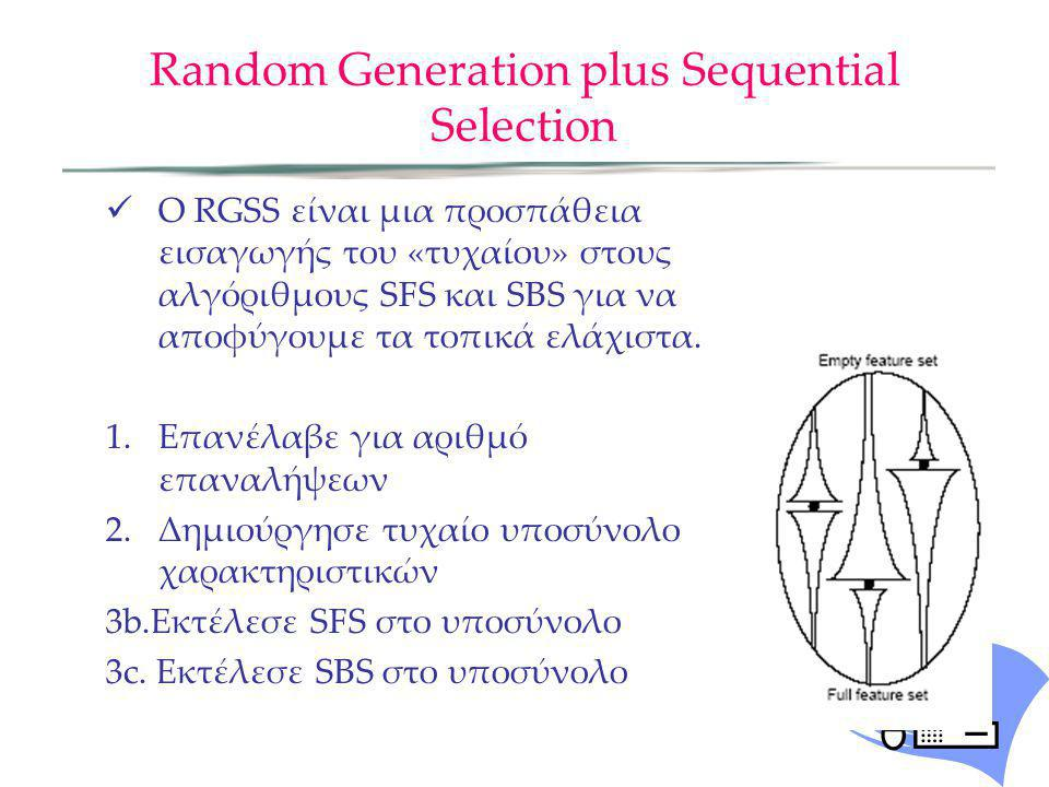 Random Generation plus Sequential Selection