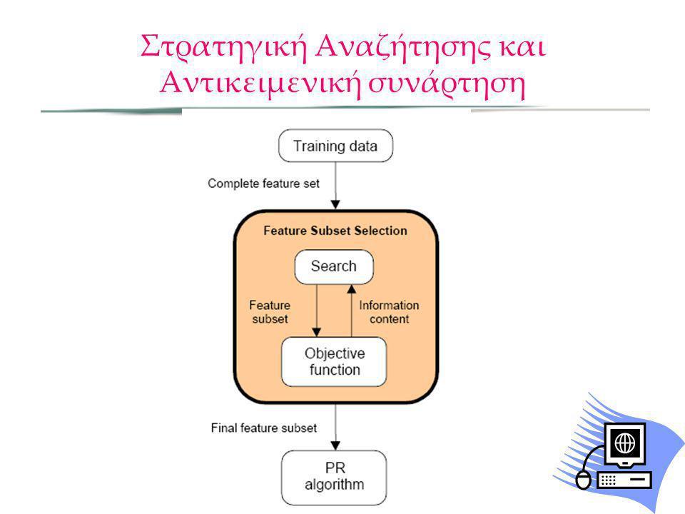 Στρατηγική Αναζήτησης και Αντικειμενική συνάρτηση