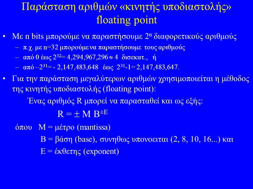 Παράσταση αριθμών «κινητής υποδιαστολής» floating point